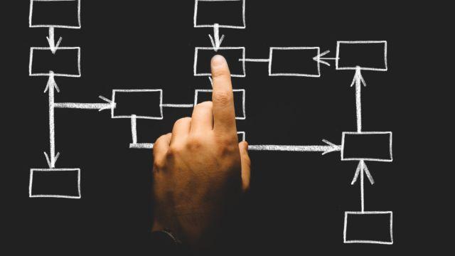 the way of choosing company
