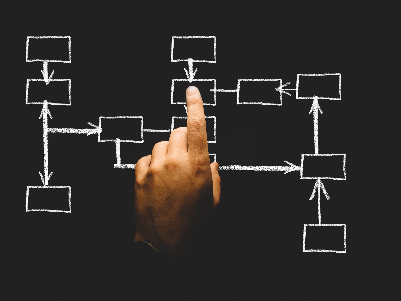 就活で行きたい企業が特にない時に志望企業を絞る効率的な方法